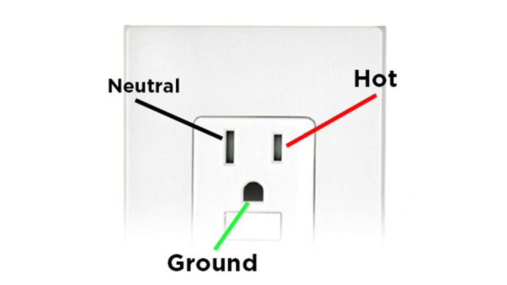 Ground, Neutral and Hot wires
